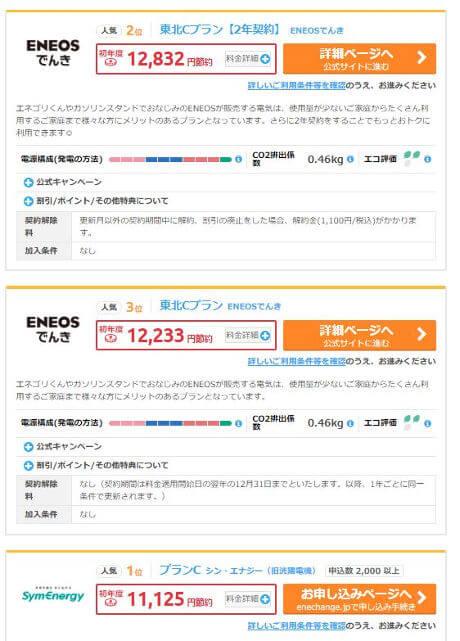 エネチェンジ検索結果人気プラン